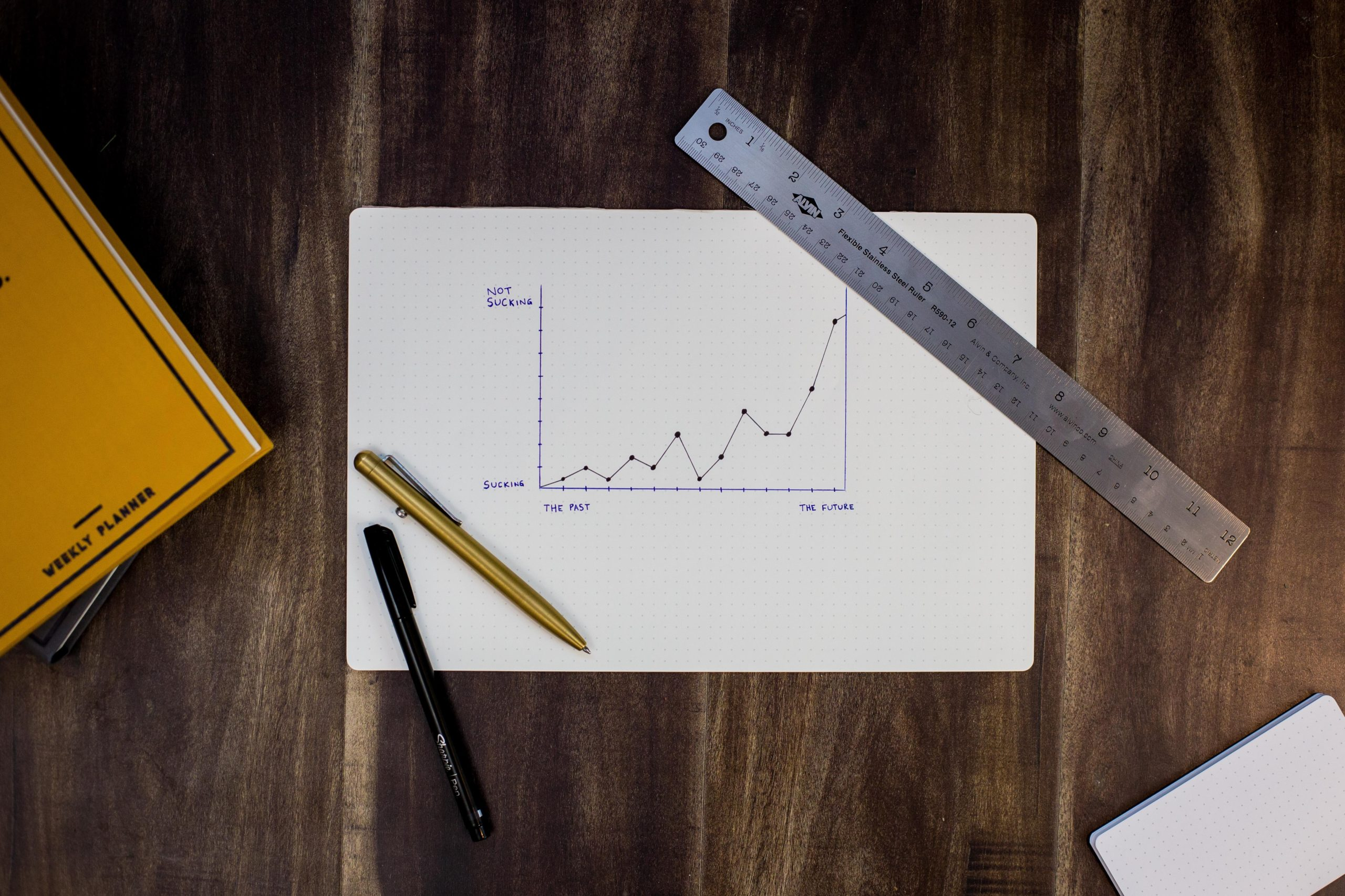 graph trends for seo 2020
